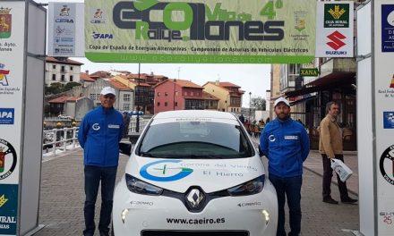 🚗💨 Primer rallye de la Copa FIA E-Rallye para Zósimo Hernández y Miguel Dávila