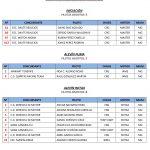 "Lista de inscritos de la 🏎 IV Prueba Campeonato Karting Tenerife 2019 ""Trofeo Tenerife 2030"""