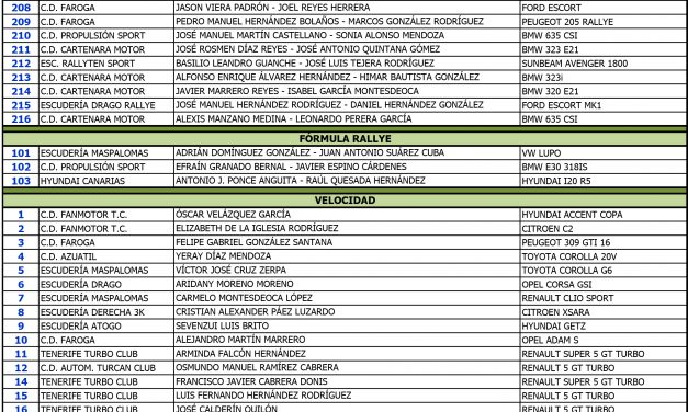 "Lista Oficial de Inscritos ""provisional""_24ª Subida de Juncalillo"